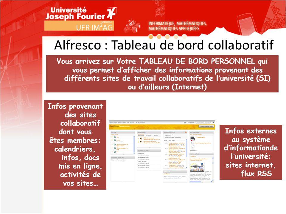 Vous arrivez sur Votre TABLEAU DE BORD PERSONNEL qui vous permet dafficher des informations provenant des différents sites de travail collaboratifs de
