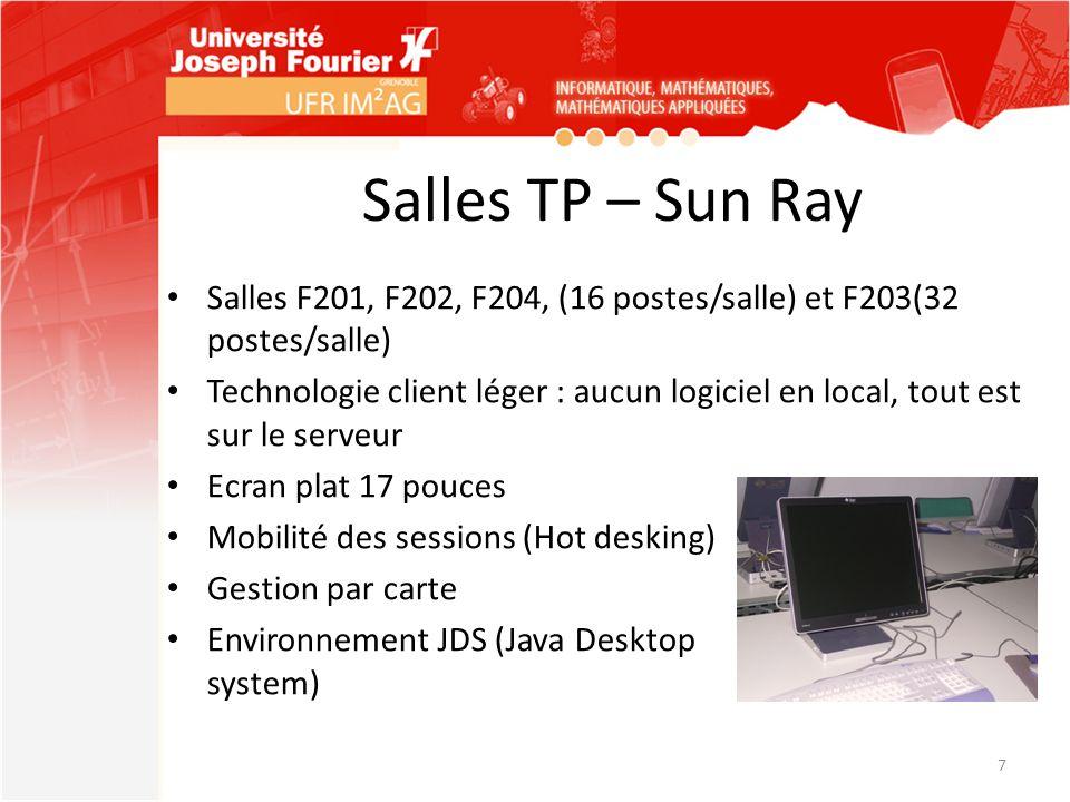 Salles TP – Sun Ray Salles F201, F202, F204, (16 postes/salle) et F203(32 postes/salle) Technologie client léger : aucun logiciel en local, tout est s
