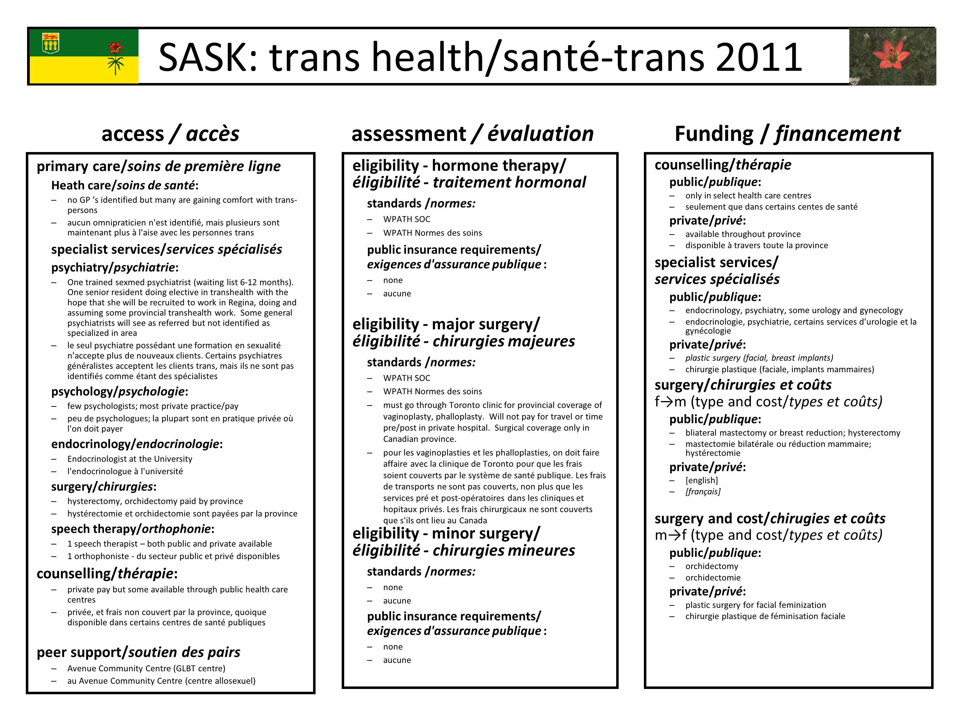 SASK: trans health/santé-trans 2011 access / accès primary care/soins de première ligne Heath care/soins de santé: – no GP s identified but many are g