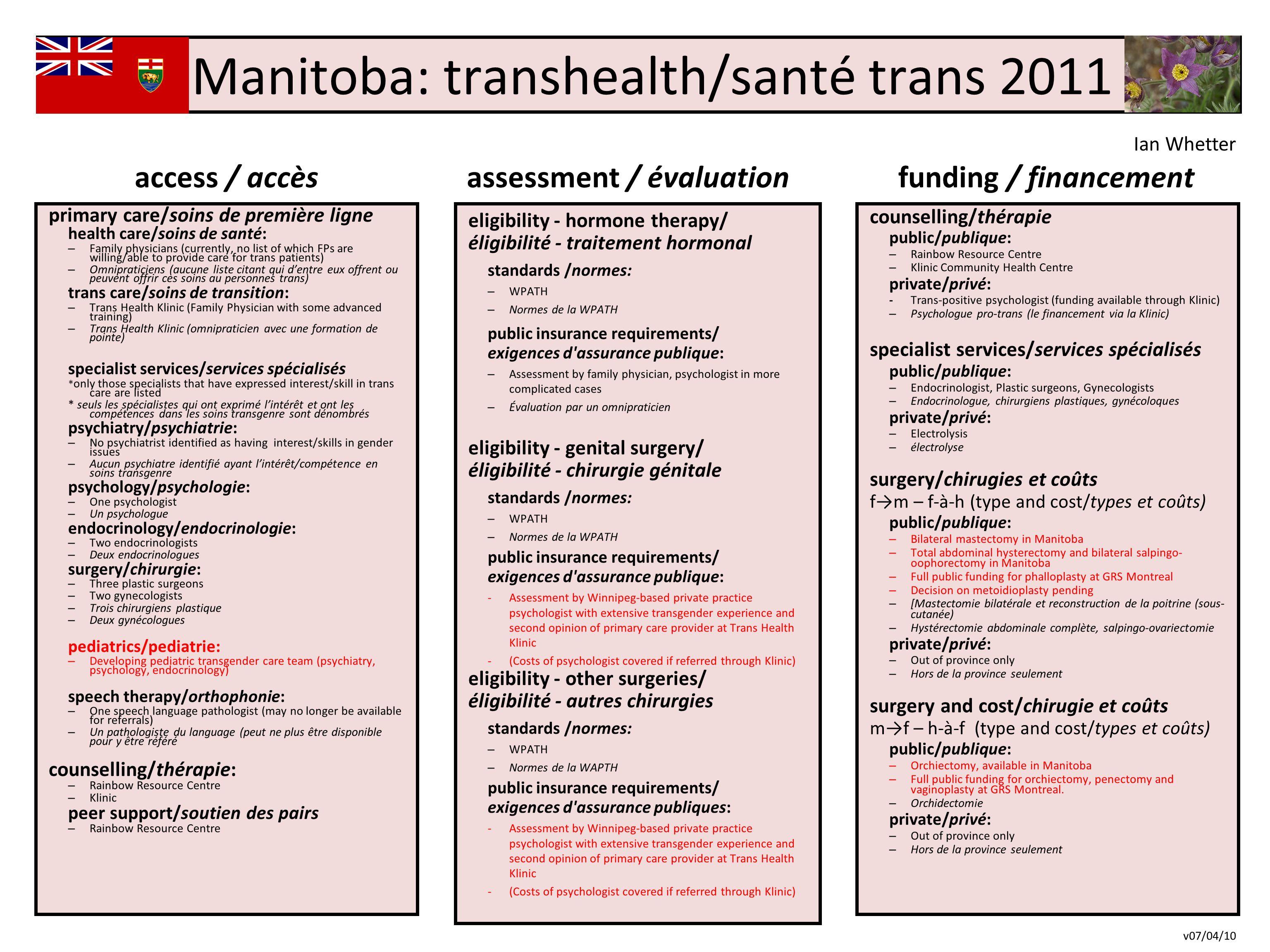 Manitoba: transhealth/santé trans 2011 access / accès primary care/soins de première ligne health care/soins de santé: – Family physicians (currently,