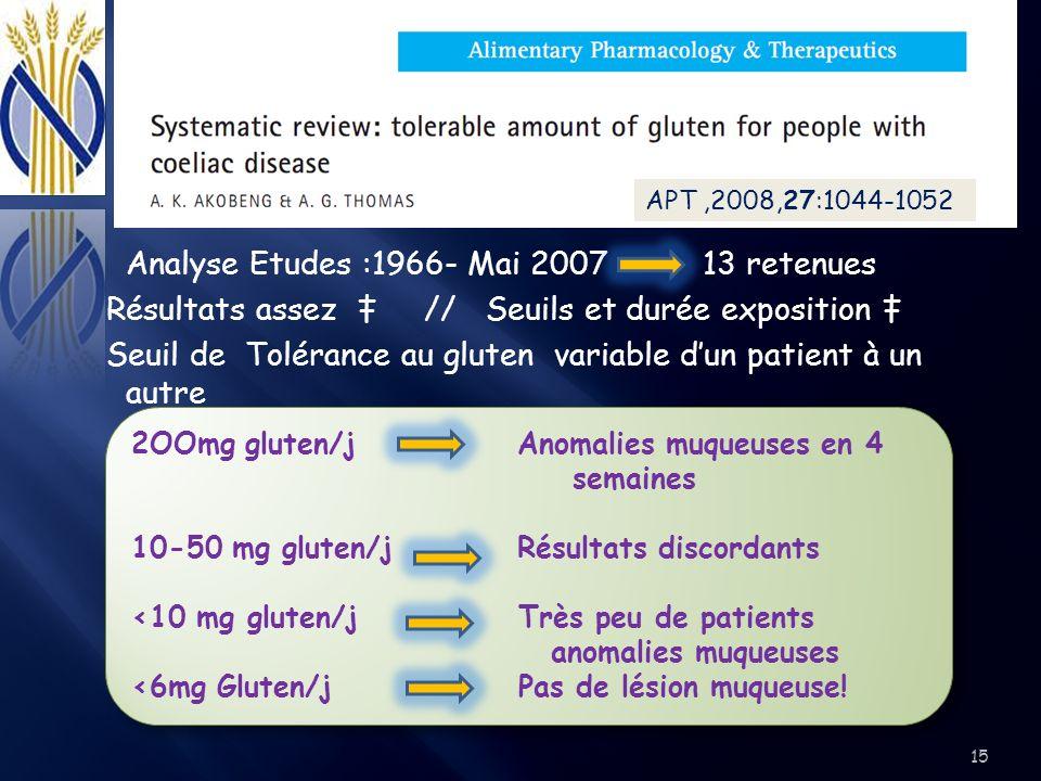 Analyse Etudes :1966- Mai 2007 13 retenues Résultats assez // Seuils et durée exposition Seuil de Tolérance au gluten variable dun patient à un autre