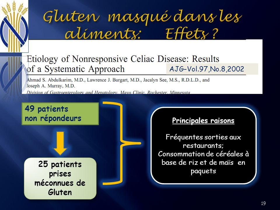AJG–Vol.97,No.8,2002 49 patients non répondeurs 25 patients prises méconnues de Gluten Principales raisons Fréquentes sorties aux restaurants; Consomm