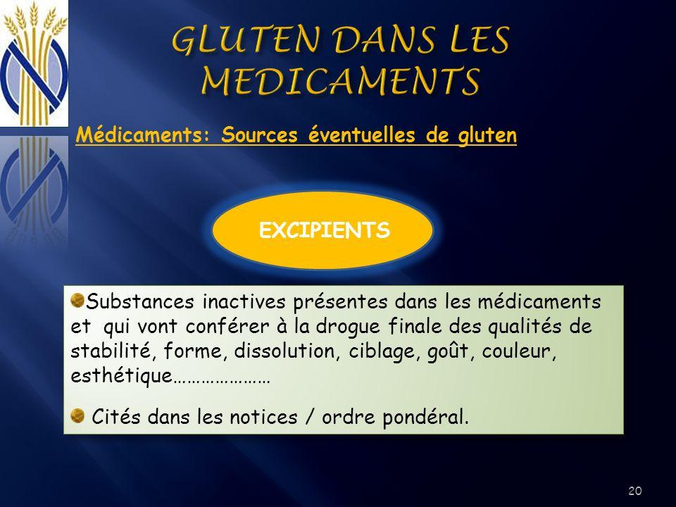 Médicaments: Sources éventuelles de gluten Substances inactives présentes dans les médicaments et qui vont conférer à la drogue finale des qualités de