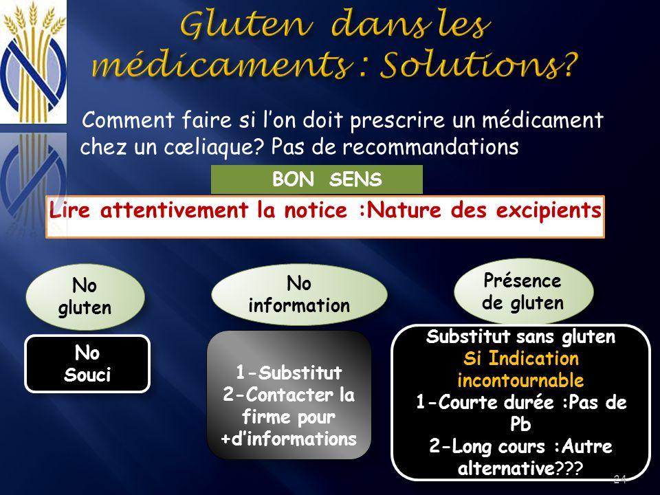 Comment faire si lon doit prescrire un médicament chez un cœliaque? Pas de recommandations Lire attentivement la notice :Nature des excipients No glut