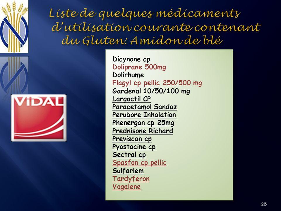 Dicynone cp Doliprane 500mg Dolirhume Flagyl cp pellic 250/500 mg Gardenal 10/50/100 mg Largactil CP Paracetamol Sandoz Perubore Inhalation Phenergan