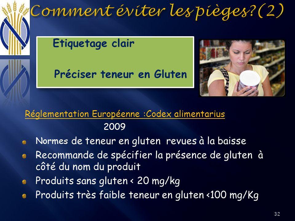 Etiquetage clair Préciser teneur en Gluten Réglementation Européenne :Codex alimentarius 2009 Normes de teneur en gluten revues à la baisse Recommande