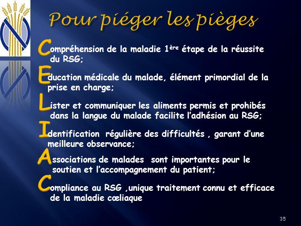 ompréhension de la maladie 1 ère étape de la réussite du RSG; ducation médicale du malade, élément primordial de la prise en charge; dentification rég