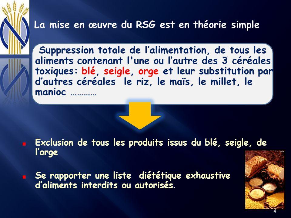 La mise en œuvre du RSG est en théorie simple Suppression totale de lalimentation, de tous les aliments contenant l'une ou lautre des 3 céréales toxiq