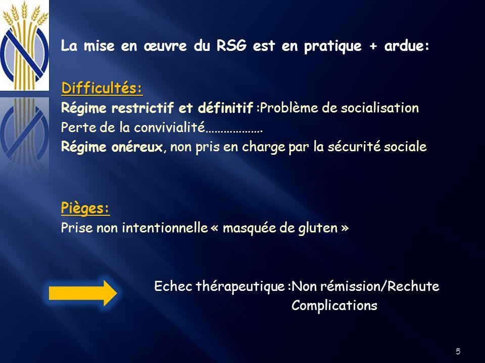 Toute forme de Blé: Grains/Farine/Semoule……..