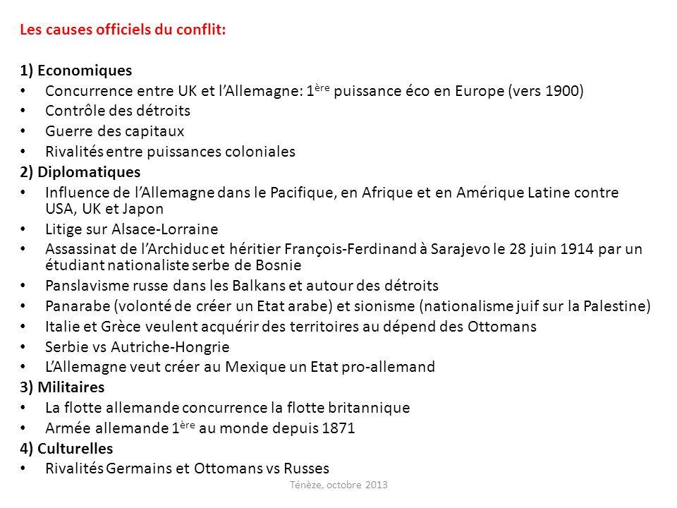 Les causes officiels du conflit: 1) Economiques Concurrence entre UK et lAllemagne: 1 ère puissance éco en Europe (vers 1900) Contrôle des détroits Gu