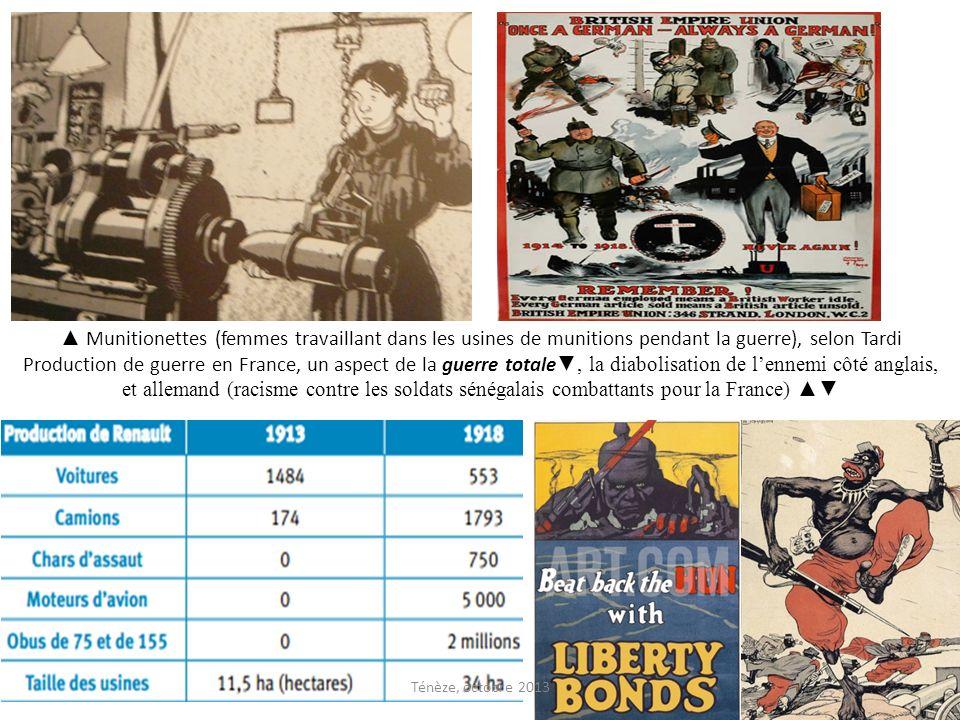 Munitionettes (femmes travaillant dans les usines de munitions pendant la guerre), selon Tardi Production de guerre en France, un aspect de la guerre