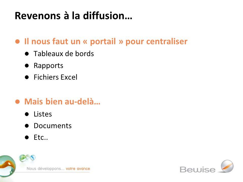 Il nous faut un « portail » pour centraliser Tableaux de bords Rapports Fichiers Excel Mais bien au-delà… Listes Documents Etc.. Revenons à la diffusi