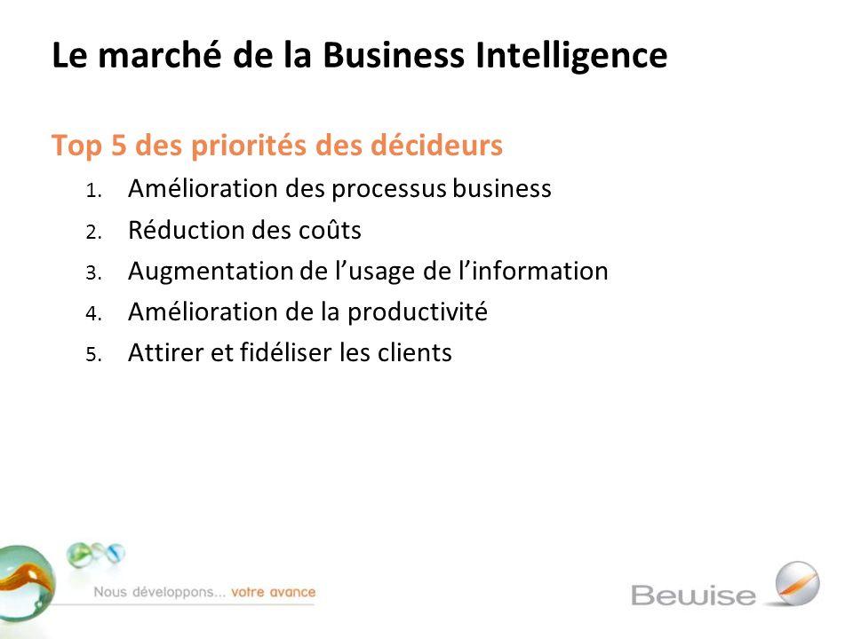 Top 5 des priorités des décideurs 1. Amélioration des processus business 2. Réduction des coûts 3. Augmentation de lusage de linformation 4. Améliorat