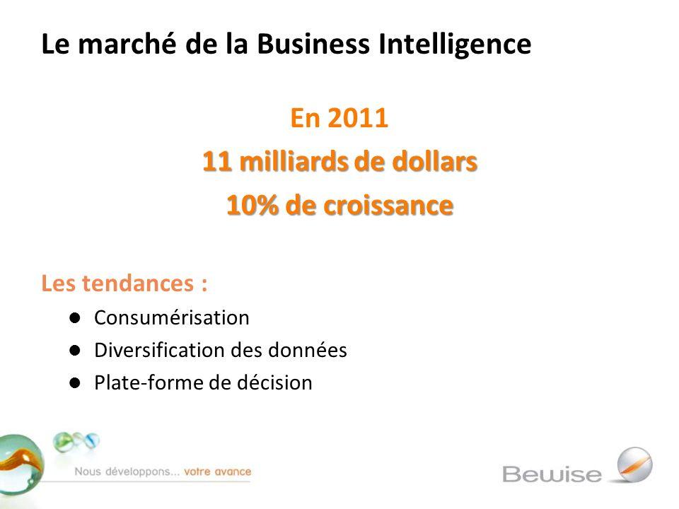 En 2011 11 milliards de dollars 10% de croissance Les tendances : Consumérisation Diversification des données Plate-forme de décision Le marché de la