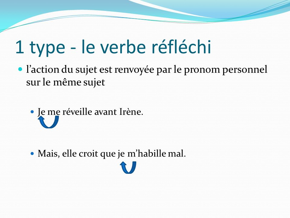 Laccord du pp avec les verbes pronominaux.