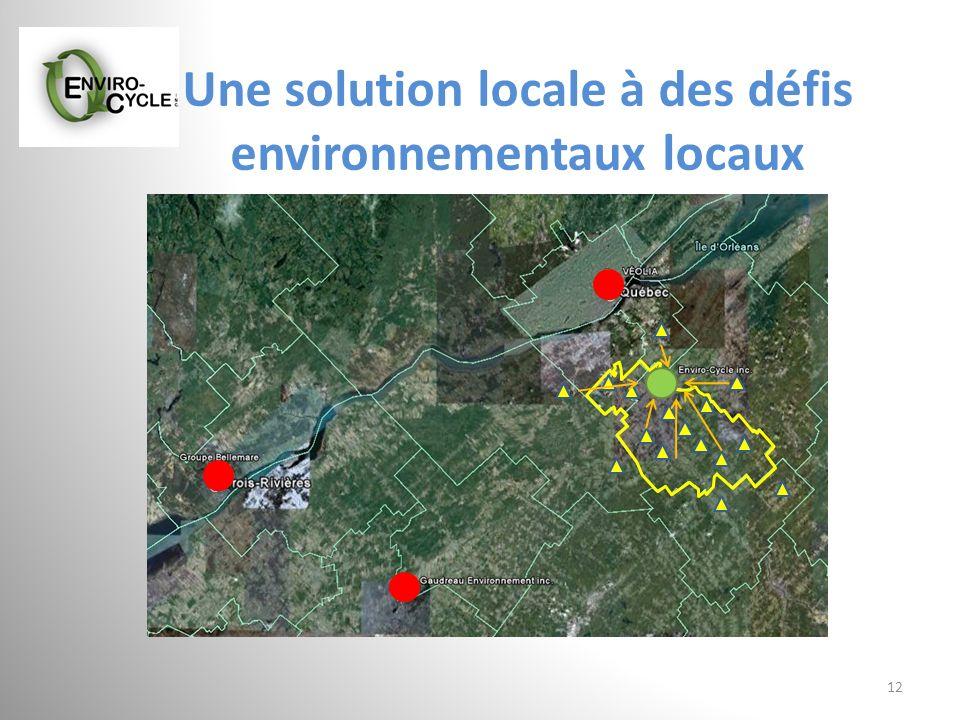Une solution locale à des défis environnementaux locaux 12