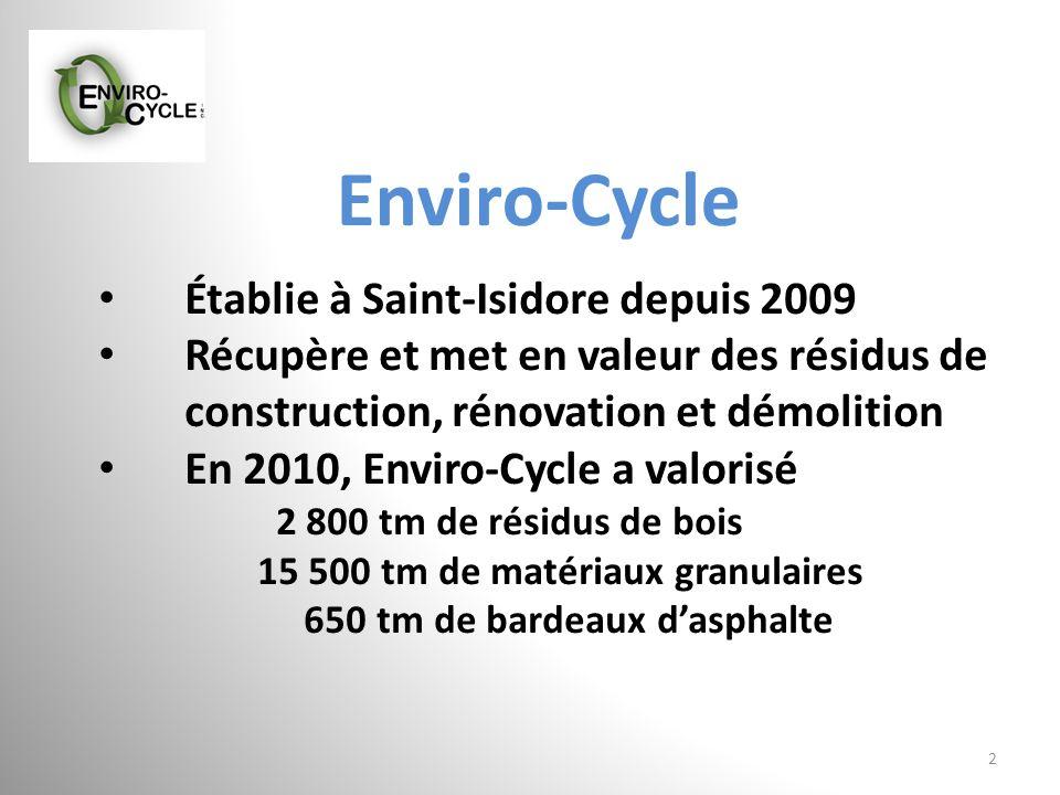 Enviro-Cycle 2 Établie à Saint-Isidore depuis 2009 Récupère et met en valeur des résidus de construction, rénovation et démolition En 2010, Enviro-Cyc