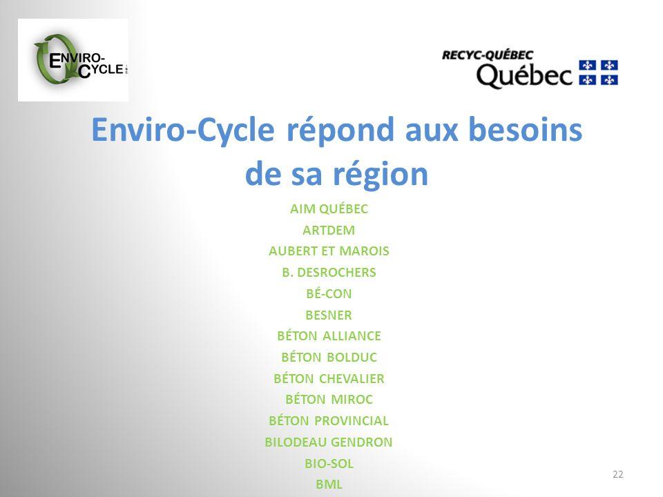 Enviro-Cycle répond aux besoins de sa région 22 AIM QUÉBEC ARTDEM AUBERT ET MAROIS B. DESROCHERS BÉ-CON BESNER BÉTON ALLIANCE BÉTON BOLDUC BÉTON CHEVA