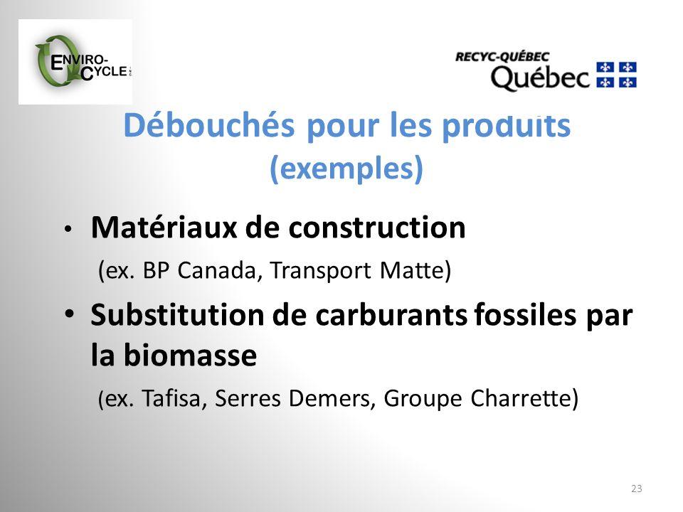 Débouchés pour les produits (exemples) 23 Matériaux de construction (ex. BP Canada, Transport Matte) Substitution de carburants fossiles par la biomas
