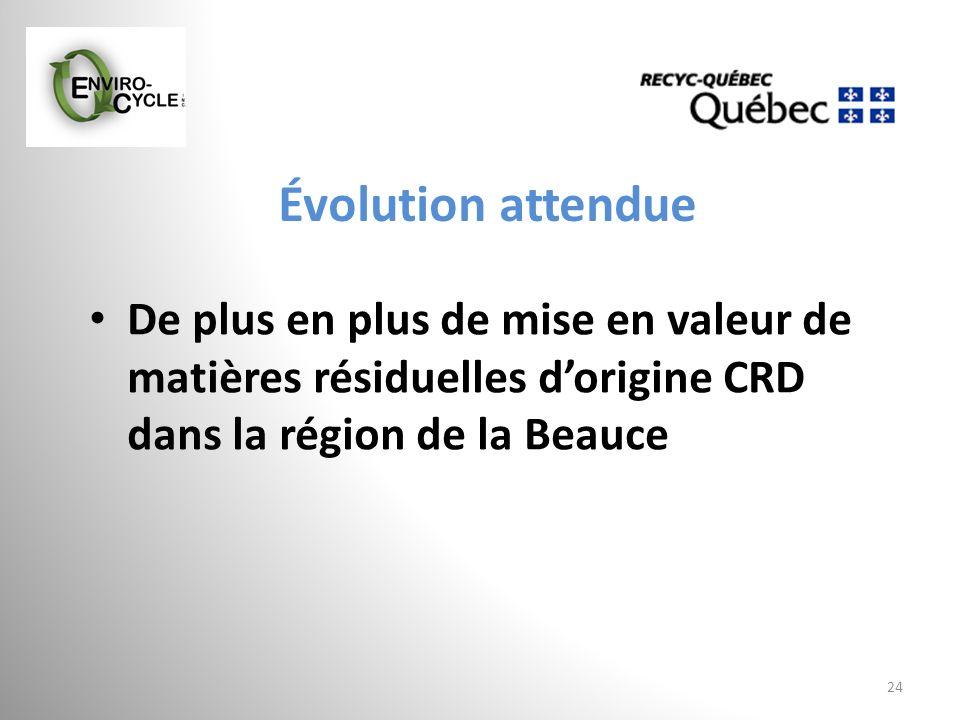 Évolution attendue 24 De plus en plus de mise en valeur de matières résiduelles dorigine CRD dans la région de la Beauce