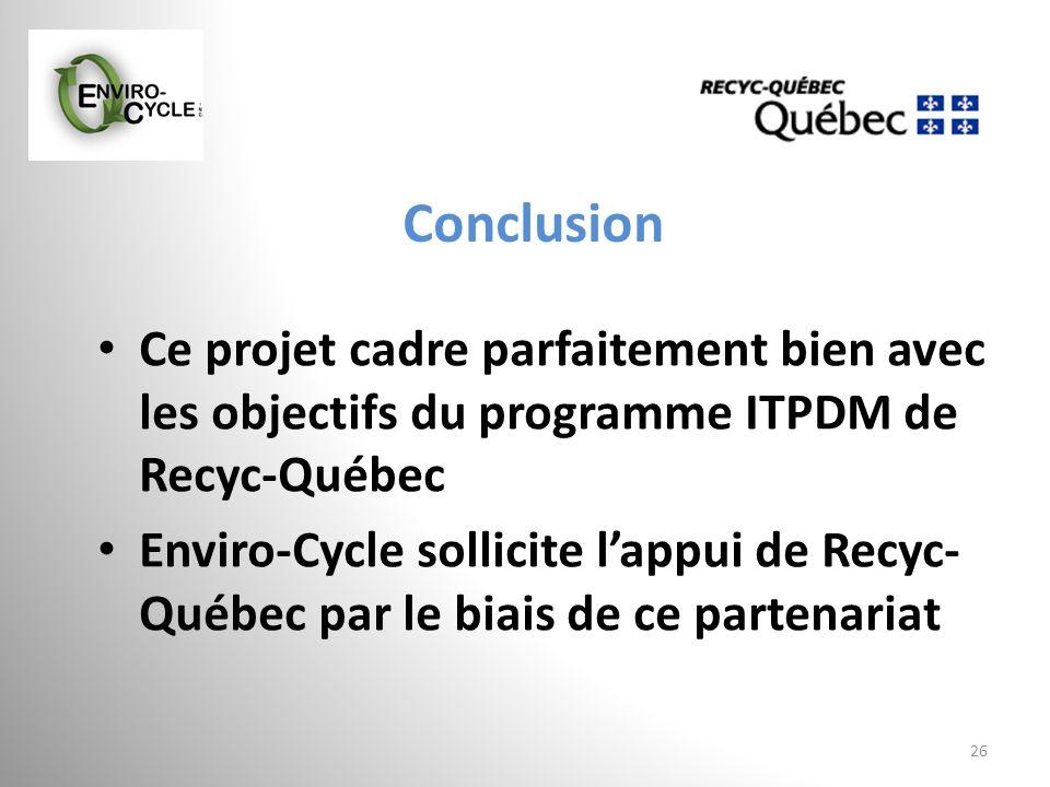 Conclusion 26 Ce projet cadre parfaitement bien avec les objectifs du programme ITPDM de Recyc-Québec Enviro-Cycle sollicite lappui de Recyc- Québec p