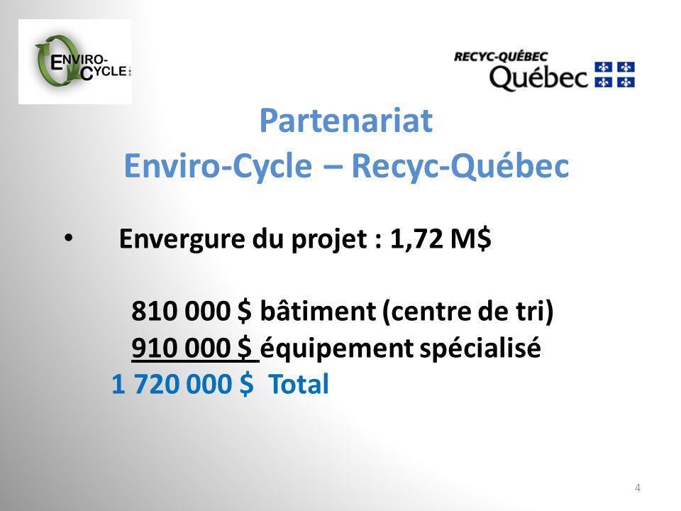Partenariat Enviro-Cycle – Recyc-Québec 4 Envergure du projet : 1,72 M$ 810 000 $ bâtiment (centre de tri) 910 000 $ équipement spécialisé 1 720 000 $