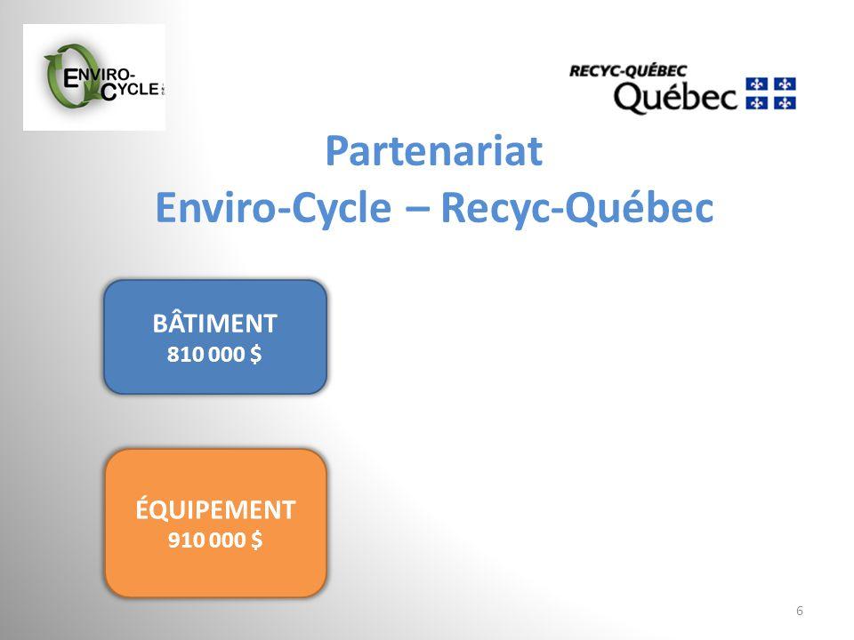 Partenariat Enviro-Cycle – Recyc-Québec 6 BÂTIMENT 810 000 $ ÉQUIPEMENT 910 000 $