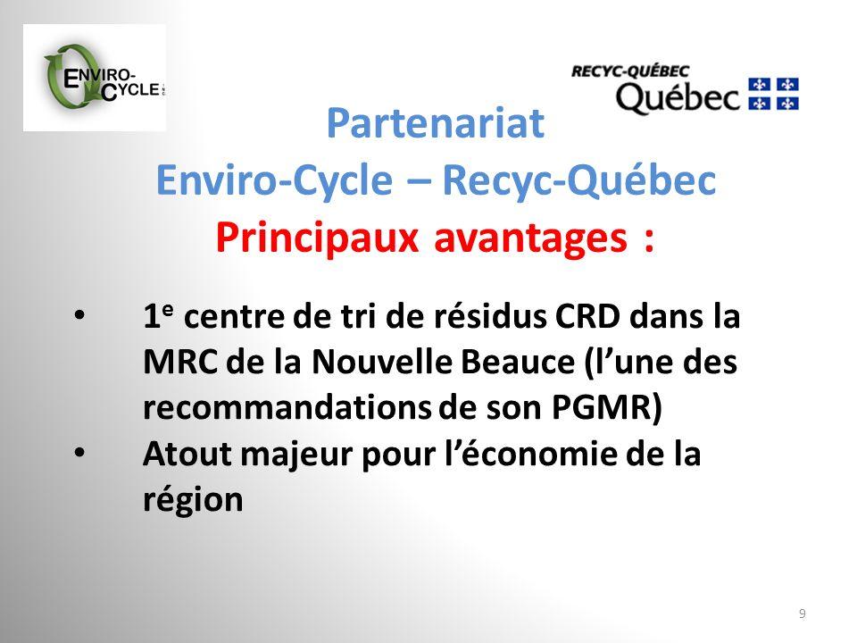 Partenariat Enviro-Cycle – Recyc-Québec Principaux avantages : 9 1 e centre de tri de résidus CRD dans la MRC de la Nouvelle Beauce (lune des recomman