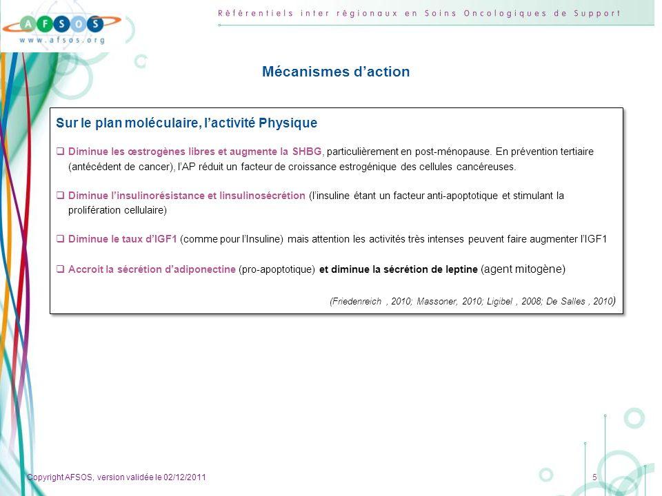 Copyright AFSOS, version validée le 02/12/2011 5 Mécanismes daction Sur le plan moléculaire, lactivité Physique Diminue les œstrogènes libres et augme