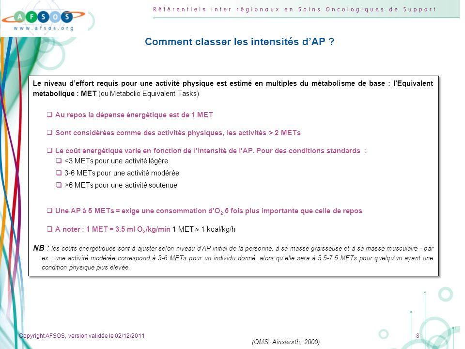 Copyright AFSOS, version validée le 02/12/2011 8 Comment classer les intensités dAP ? Le niveau deffort requis pour une activité physique est estimé e
