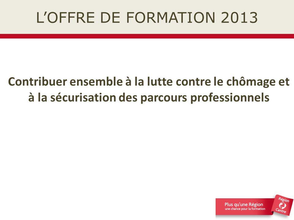 FRIP : Présentation des projets Lexplicitation en situation dalternance CFA-CM 37
