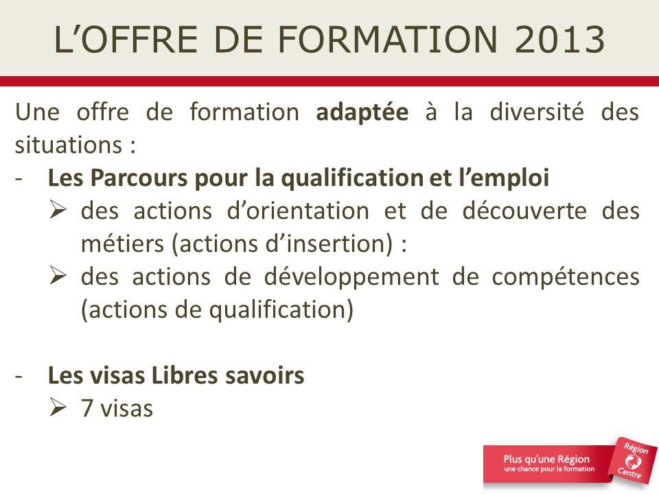 Tous droits réservés48 Gestion des actions de savoirs de base Gestion spécifique des actions de formation de type VISAS Les données sont transférées de la plateforme Libres Savoirs dans GIRAF dès confirmation dun visa.