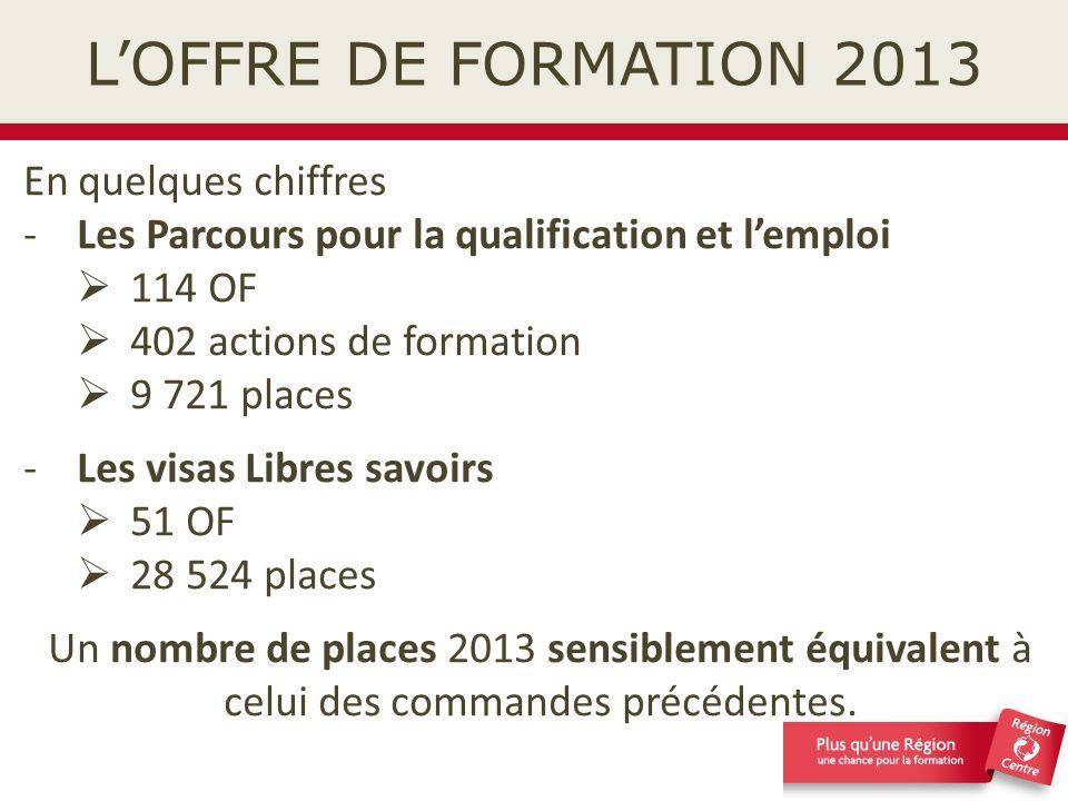 ASSURER LE SUIVI DES ACTIONS DE FORMATION Le guide de lorganisme de formation est en ligne sur : http://www.etoile.regioncentre.fr/GIP/site/etoilepro/accueile toilepro/formationmetiers/formalites/guide_OF