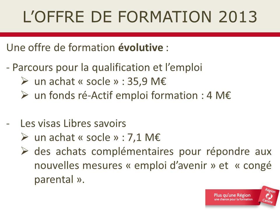 LOFFRE DE FORMATION 2013 Les principales caractéristiques de loffre de PQE : -La structure de lachat par domaine de formation (bâtiment, industrie, services aux personnes) demeure stable entre 2011 et 2013.