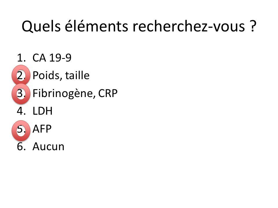 Quels éléments recherchez-vous ? 1.CA 19-9 2.Poids, taille 3.Fibrinogène, CRP 4.LDH 5.AFP 6.Aucun