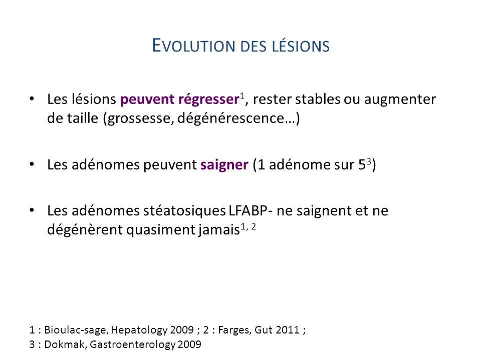 E VOLUTION DES LÉSIONS Les lésions peuvent régresser 1, rester stables ou augmenter de taille (grossesse, dégénérescence…) Les adénomes peuvent saigne