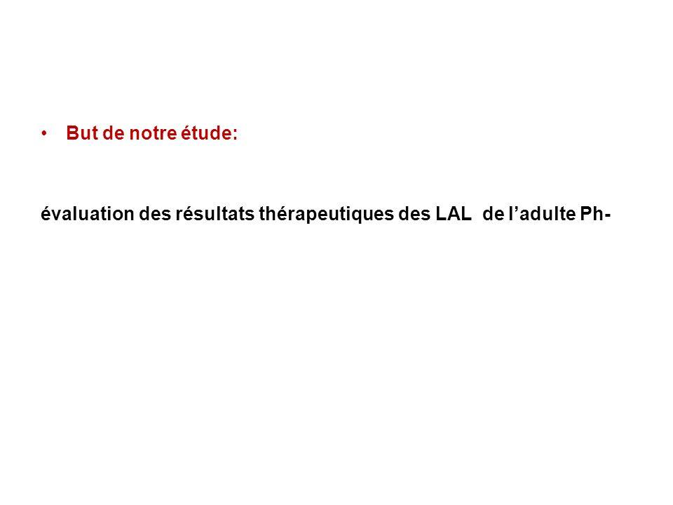 But de notre étude: évaluation des résultats thérapeutiques des LAL de ladulte Ph-