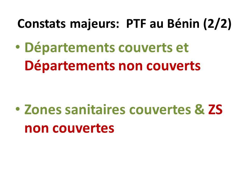 Constats majeurs: PTF au Bénin (2/2) Départements couverts et Départements non couverts Zones sanitaires couvertes & ZS non couvertes