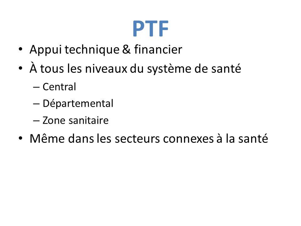 PTF Appui technique & financier À tous les niveaux du système de santé – Central – Départemental – Zone sanitaire Même dans les secteurs connexes à la santé