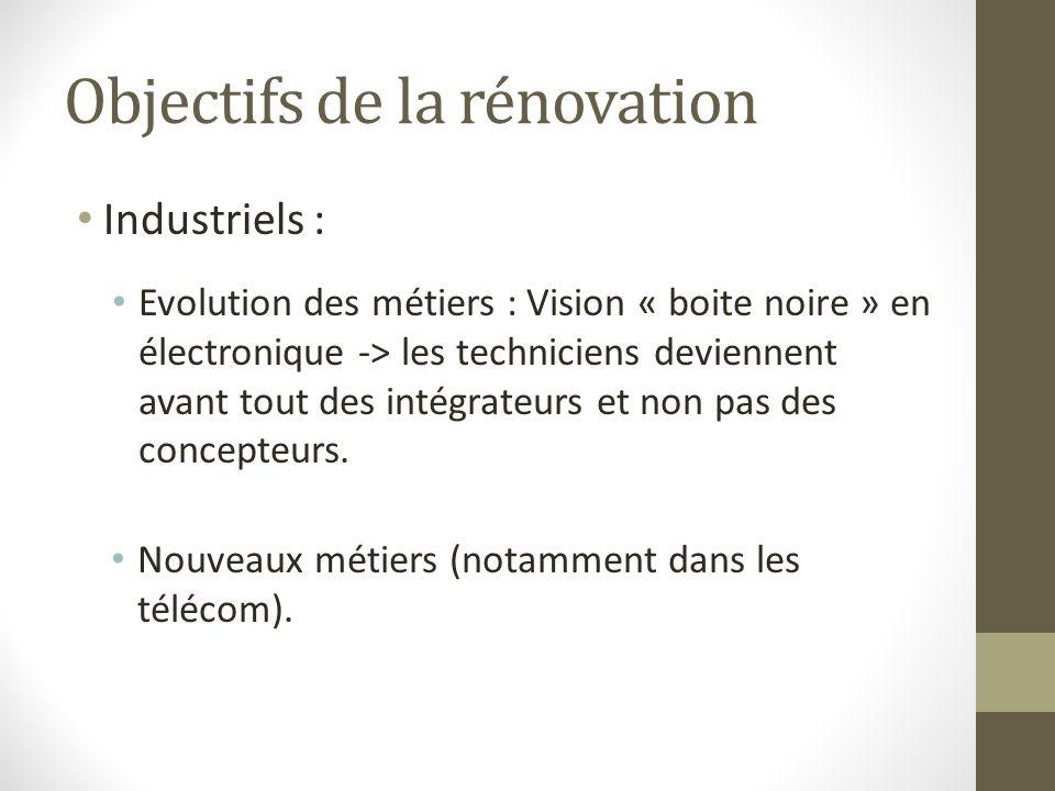 Objectifs de la rénovation Industriels : Evolution des métiers : Vision « boite noire » en électronique -> les techniciens deviennent avant tout des intégrateurs et non pas des concepteurs.