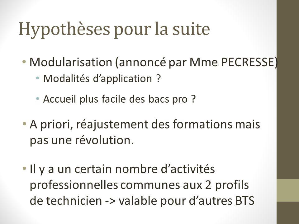 Hypothèses pour la suite Modularisation (annoncé par Mme PECRESSE) Modalités dapplication ? Accueil plus facile des bacs pro ? A priori, réajustement