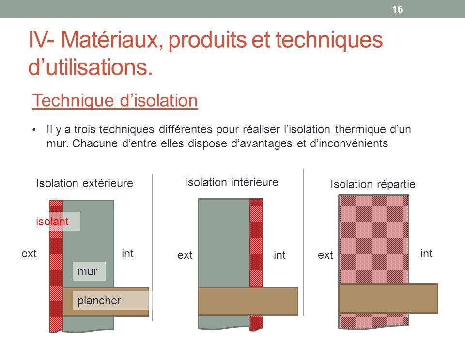 IV- Matériaux, produits et techniques dutilisations. Technique disolation Il y a trois techniques différentes pour réaliser lisolation thermique dun m