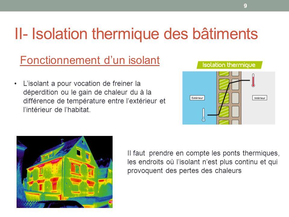 Fonctionnement dun isolant Il faut prendre en compte les ponts thermiques, les endroits où lisolant nest plus continu et qui provoquent des pertes des