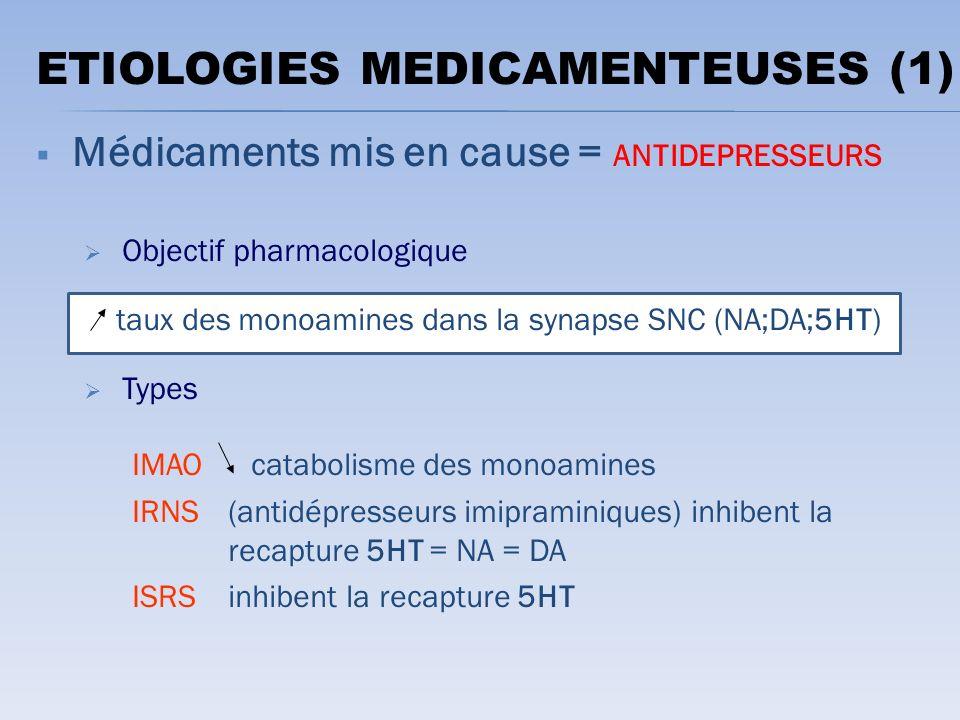 Médicaments mis en cause = ANTIDEPRESSEURS Objectif pharmacologique taux des monoamines dans la synapse SNC (NA;DA;5HT) Types IMAO catabolisme des monoamines IRNS (antidépresseurs imipraminiques) inhibent la recapture 5HT = NA = DA ISRS inhibent la recapture 5HT ETIOLOGIES MEDICAMENTEUSES (1)