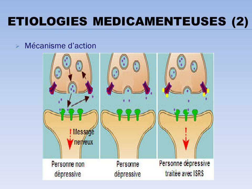 Origines du Syndrome sérotoninergique Surdosage (rare) Associations +++ o IMAO / ISRS o IMAO / ATD imipraminiques o ISRS / Lithium (facilite la transmission sérotoninergique) o IMAO B (antiparkinsonien) / ATD o ATD / tryptophane (précurseur) ETIOLOGIES MEDICAMENTEUSES (3)