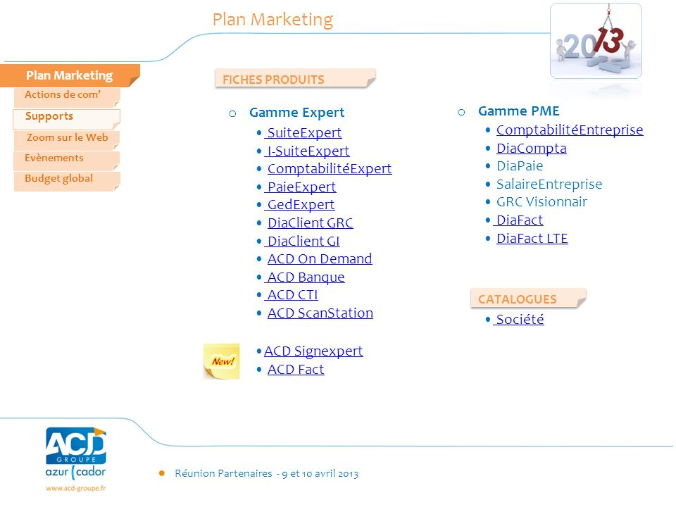 Réunion Partenaires - 9 et 10 avril 2013 Plan Marketing Zoom sur le Web Evènements Supports Actions de com Budget global Plan Marketing FICHES PRODUIT