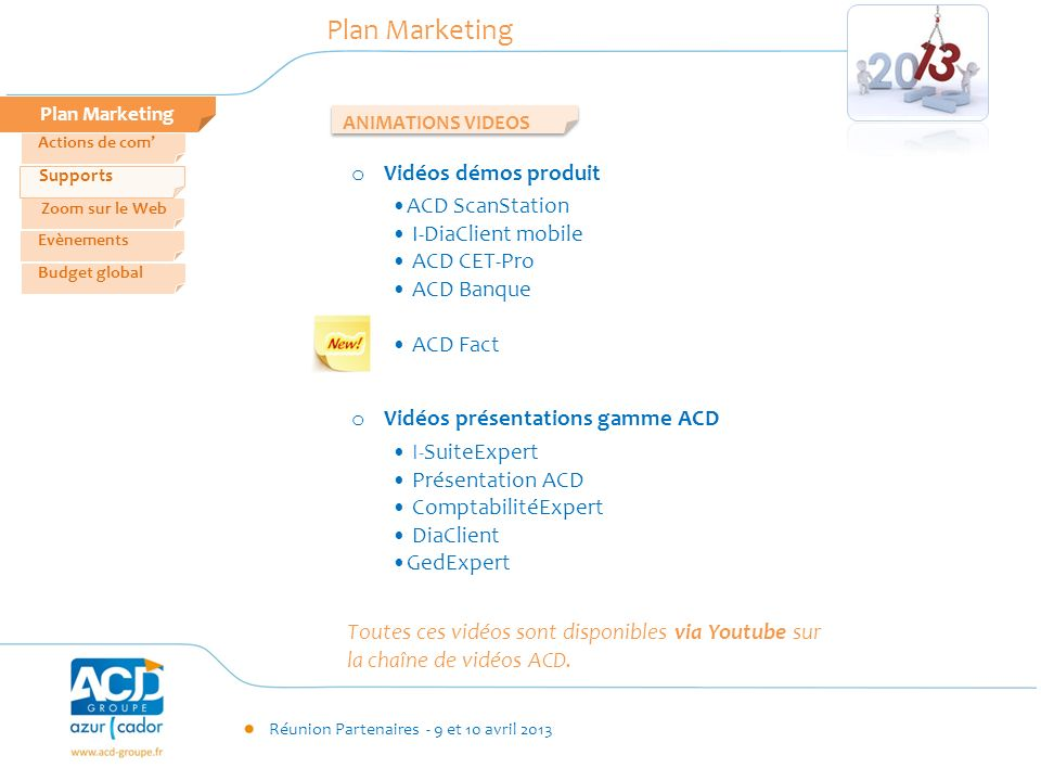 Réunion Partenaires - 9 et 10 avril 2013 Plan Marketing Zoom sur le Web Evènements Actions de com Budget global Plan Marketing ANIMATIONS VIDEOS ACD S
