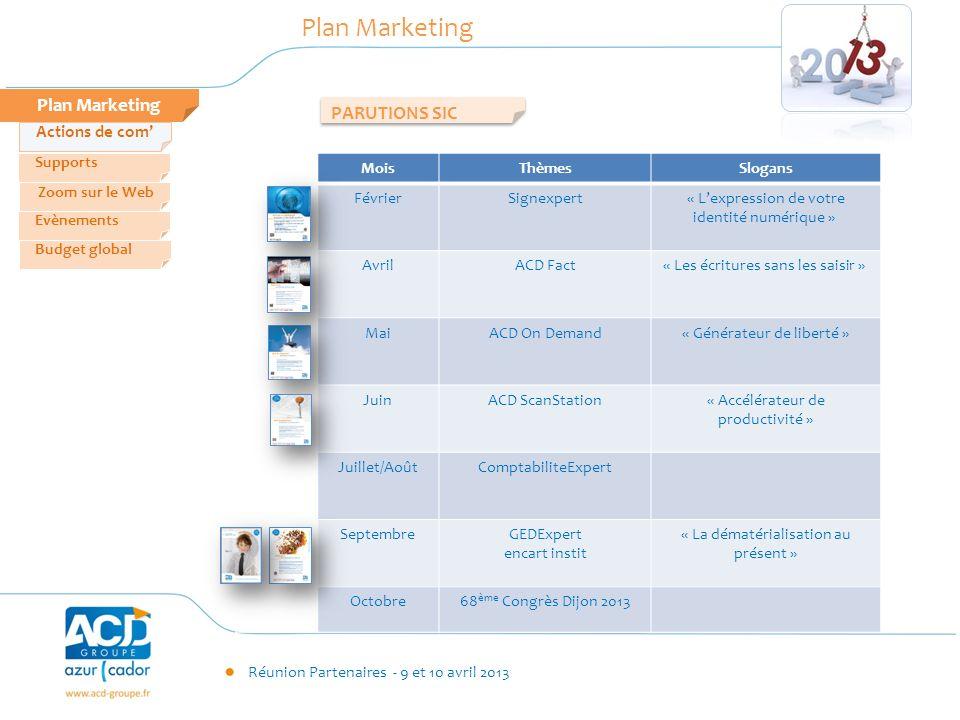 Réunion Partenaires - 9 et 10 avril 2013 Plan Marketing Zoom sur le Web Evènements Supports Budget global Plan Marketing o Thématique : Démat et mobilité .