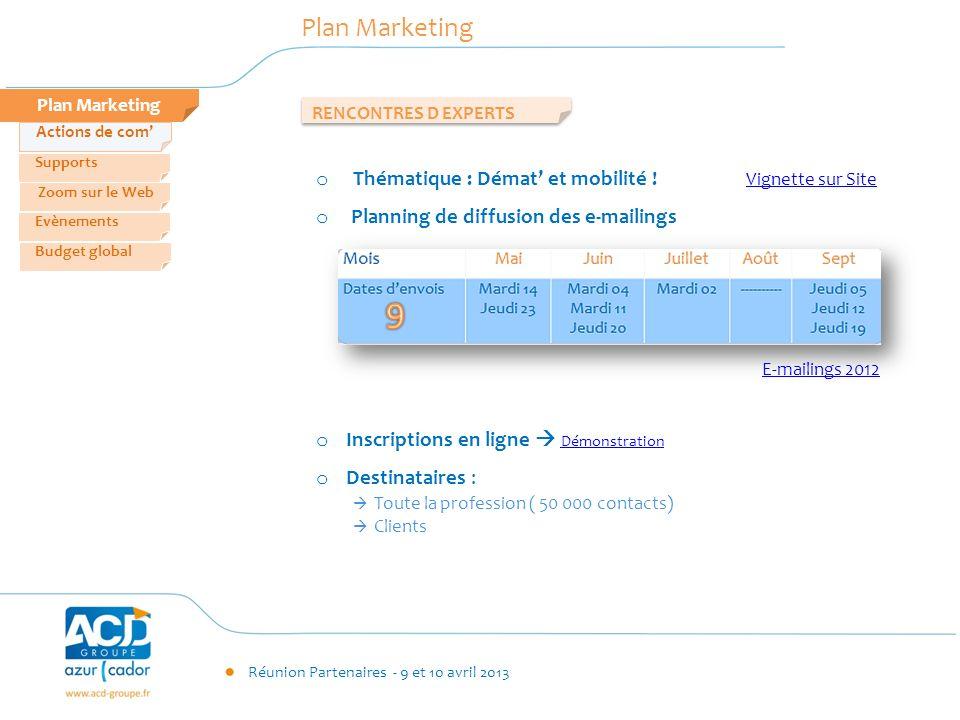 Réunion Partenaires - 9 et 10 avril 2013 Actualités produits I-COMPTA o Relooking o Tableau de bord sur option (chargement pouvant être long sur des gros dossiers).