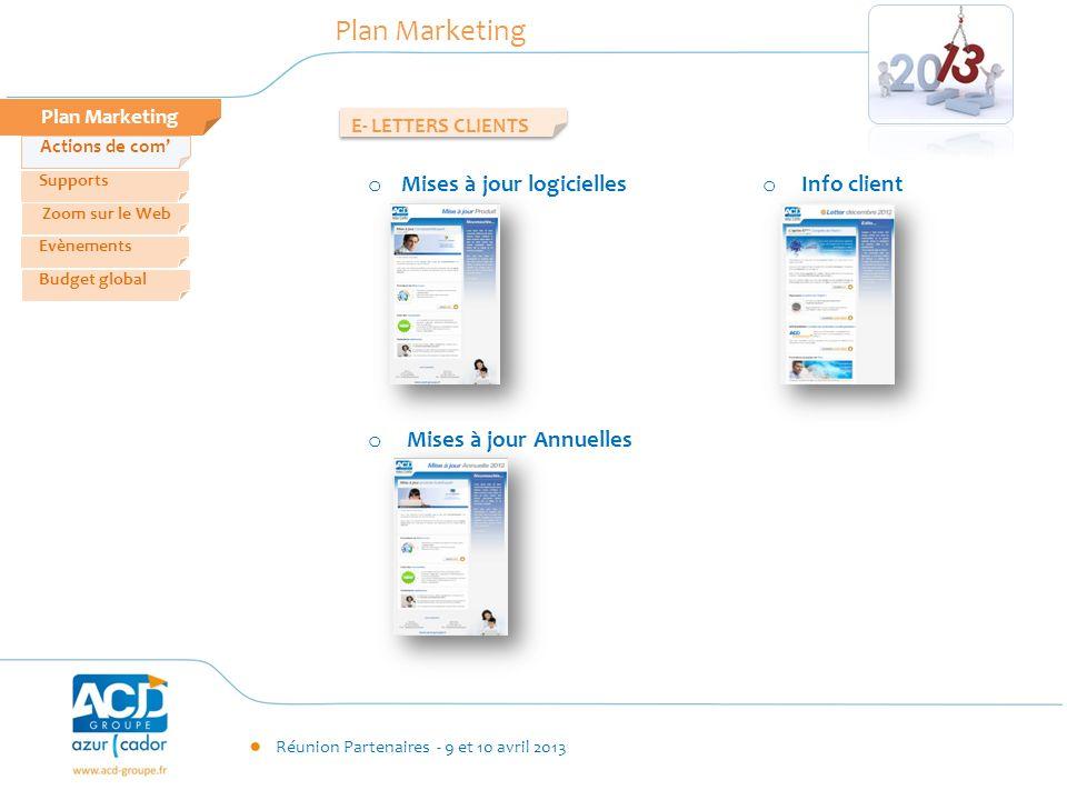 Réunion Partenaires - 9 et 10 avril 2013 Plan Marketing Zoom sur le Web Evènements Supports Budget global Plan Marketing o Mises à jour logicielles o